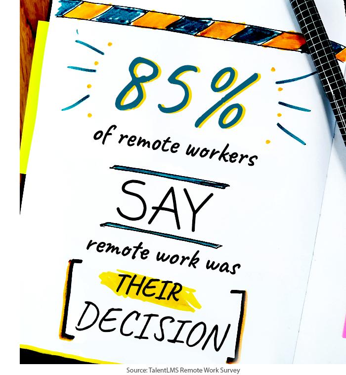 remote-work-statistics-talentlms-03