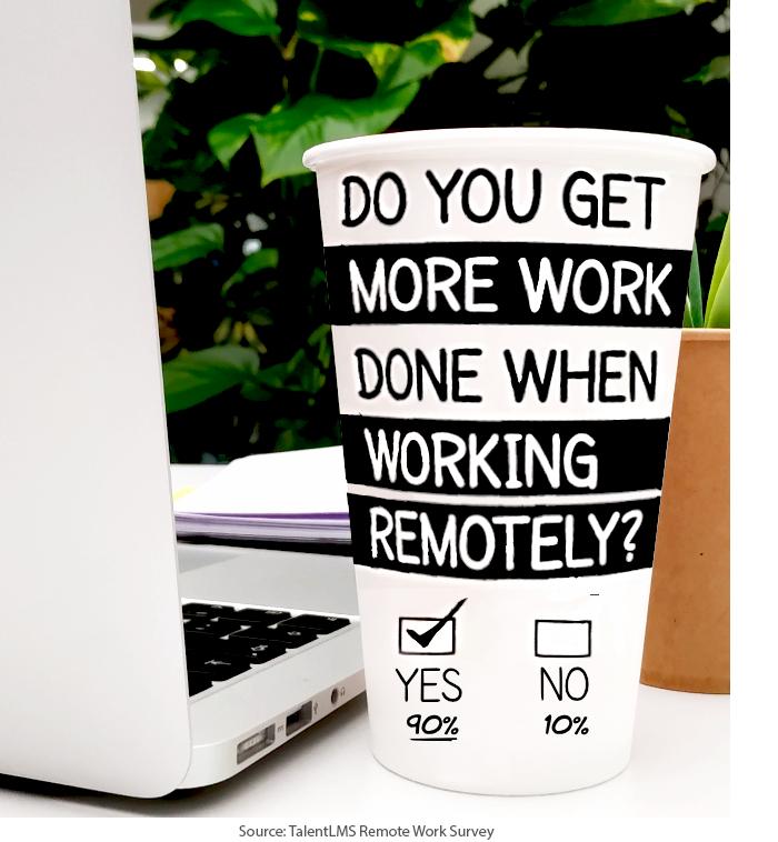 remote-work-statistics-talentlms-06